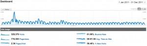 Letni-pregled-Eracunovodstvo-statistika2011